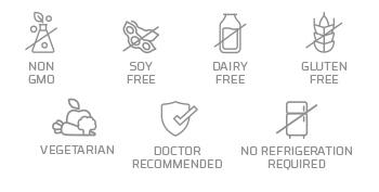 Probiotiix Facts