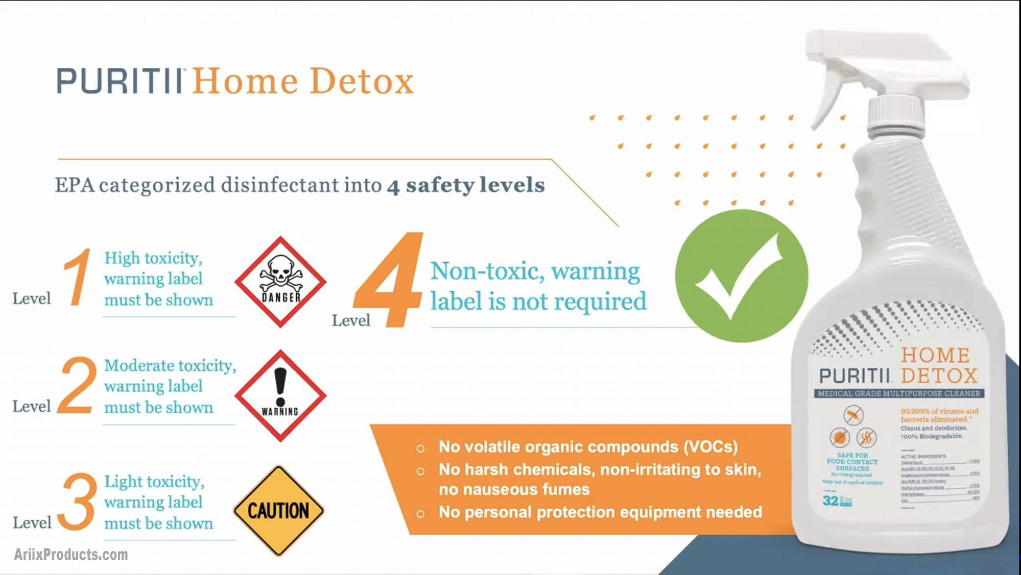 06 EPA Categorized Disinfectant