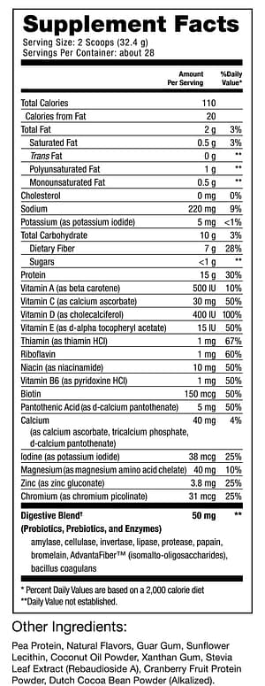 PureNourish Ingredients