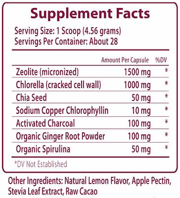 Restoriix Supplement Facts